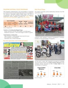 http://guiguinto.gov.ph/wp-content/uploads/2019/06/page15-Medium-232x300.jpg