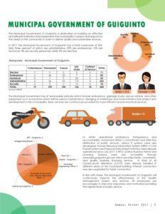 http://guiguinto.gov.ph/wp-content/uploads/2019/06/page3-Medium-232x300.jpg